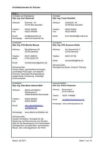 Architekturberater für Schulen Stand: Juli 2011 Seite 1 von 14 PLZ 3 ...