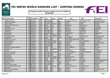 fei wbfsh world ranking list - jumping horses - Relinchando