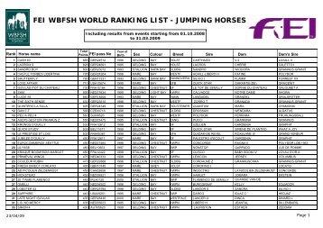 FEI WBFSH WORLD RANKING LIST - JUMPING HORSES