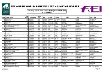 fei wbfsh world ranking list - jumping horses - Elevage d'Auzay