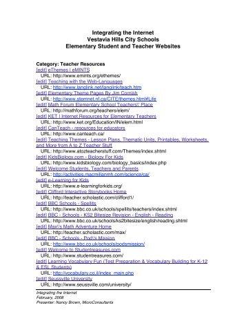 Integrating the Internet Vestavia Hills City Schools Elementary ...