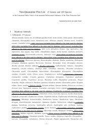 Non-Quarantine Pest List (5 Genera and 189 Species) Ⅰ Injurious ...