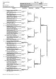 Auslosung und Spielzeiten Herren Hauptbewerb (pdf) - GAK-Tennis