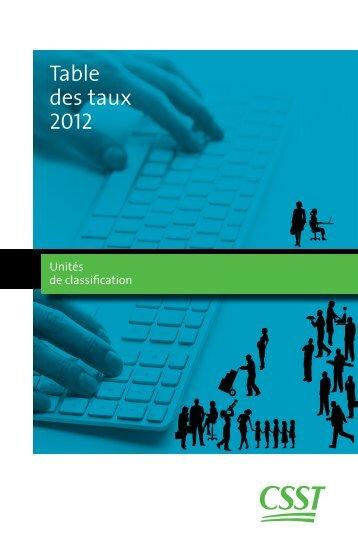 Table des taux 2012 - CSST