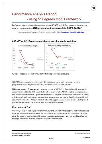 Waas Performance Analysis Report  The Waas Test Team Website