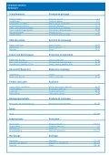 Produktkatalog Catalogue de produit - Carrosserie - Page 3