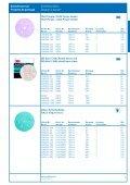 Produktkatalog Catalogue de produit - Carrosserie - Page 7