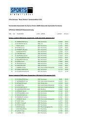8.Puchenauer - Sportstiming - Hinterreiter