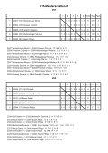 OÖ-M. – U15 - Higra Tischtennis Sport Kinberger, Oberösterreich - Page 2