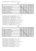 OÖ-M. – U15 - Higra Tischtennis Sport Kinberger, Oberösterreich - Page 3