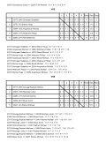 OÖ-M. – U15 - Higra Tischtennis Sport Kinberger, Oberösterreich - Page 4