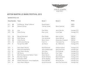 Aston Martin Le Mans Festival 2012 - Entry List