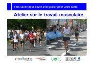 Atelier sur le travail musculaire - Geneva Marathon