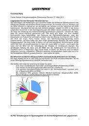 Factsheet Alpiq Florian Kasser, Energiekampaigner, Greenpeace ...