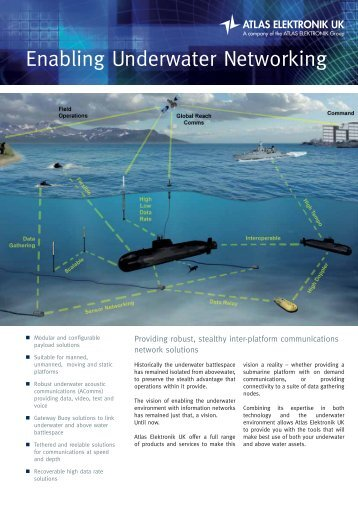 Enabling Underwater Networking - ATLAS ELEKTRONIK UK