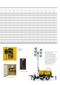 Atlas Copco Generatoren - WSU Baumaschinen GmbH - Seite 7