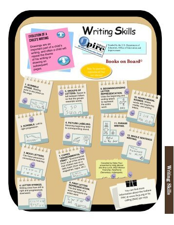 6_Writing Skills - Plainfield Community School Corporation