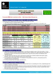 Medicare Cheat Sheet - After Hours