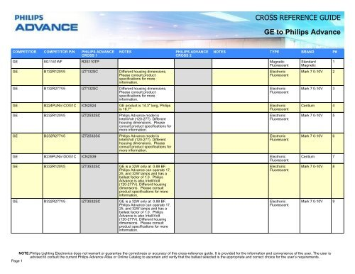Cross Reference Guide Ge To Philips Advance Lighting
