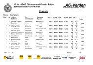 15. Int. ADAC Oldtimer- und Classic Rallye der ... - AC Verden