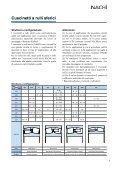 Cuscinetti a rulli sferici - Nachi - Page 3