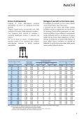 Cuscinetti a rulli sferici - Nachi - Page 5
