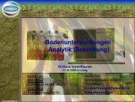 Hans Unterfrauner – Bodenuntersuchungen Analytik - Naturland