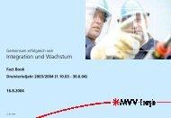 2003/2004 1.10.-30.6. - MVV Investor