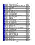 CERTIFICADOS EN TAQUILLA UNICA - Fondo Nacional de Ciencia ... - Page 5