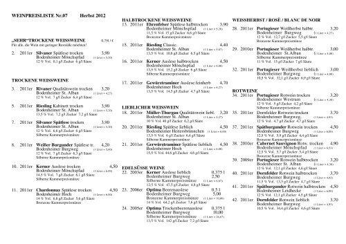 neue Preisliste zum Download im PDF-Format - Villa Kerz