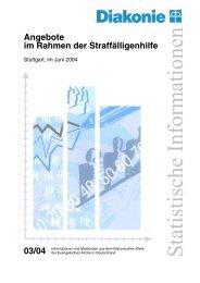 Angebote im Rahmen der Straffälligenhilfe - Diakonie Deutschland