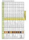 Twinson WPC Terrace PLUS - Megaparkett - Seite 4