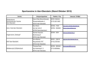 Übersicht Sportvereine - Idar-Oberstein