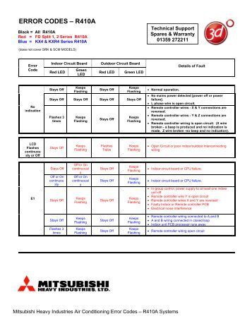 mitsubishi hyper inverter r410a manual