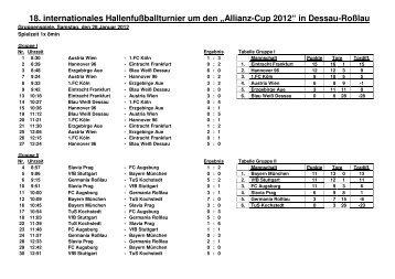 Ergebnisse Allianz-Cup 2012 - Dessau
