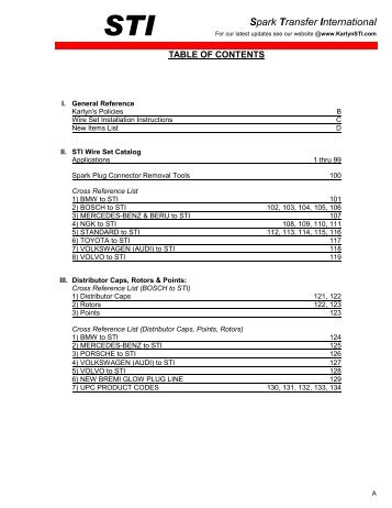 ngk spark plug catalogue pdf nz