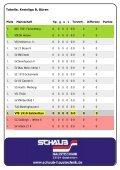 Heft_01_2008 - VfB Salzkotten - Page 3