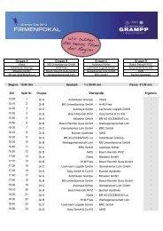 Spielplan Grampp-Cup