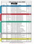 Tabela de Seleção das Juntas DEUBLIN - Page 2