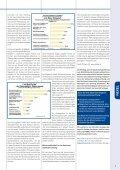 Ein Marktsegment mit Zukunft: Beleuchtung für Verkaufsräume - Seite 2