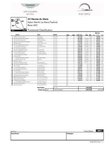 Aston martin le mans festival race - 24 Heures du Mans
