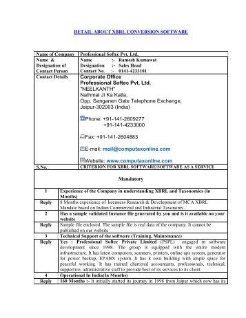 "Corporate Office Professional Softec Pvt. Ltd. ""NEELKANTH ..."