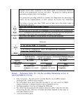 "Corporate Office Professional Softec Pvt. Ltd. ""NEELKANTH ... - Page 2"