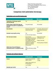 Comparison chart polarization microscopy - MTG - Medical ...