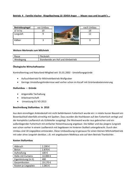 Betrieb 4 Familie Irlacher Ringelbachweg 10 83454 ... - Naturland