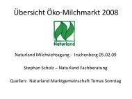 2005 2006 2007 2008 Januar Februar - Naturland