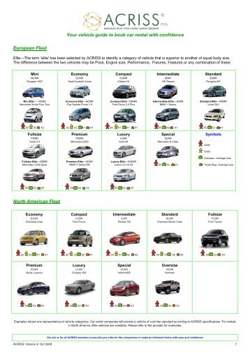 Your vehicle guide to book car rental with confidence ... - Acriss