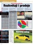 2 - Svět motorů - Auto.cz - Page 4