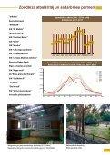 PDF 2.36 MB - Rīgas Zooloģiskais Dārzs - Page 5
