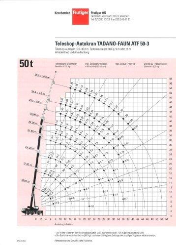 Teleskop-Autokran TADANO-FAUN ATF 50-3 - Frutiger AG
